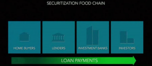 securitization_food_chain